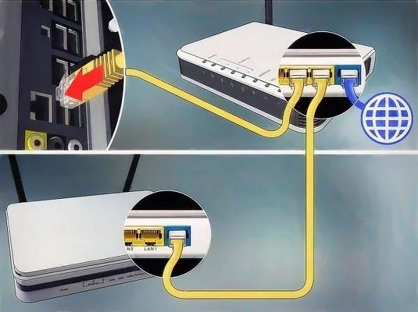 cài nhiều bộ phát wifi trên cùng một mạng
