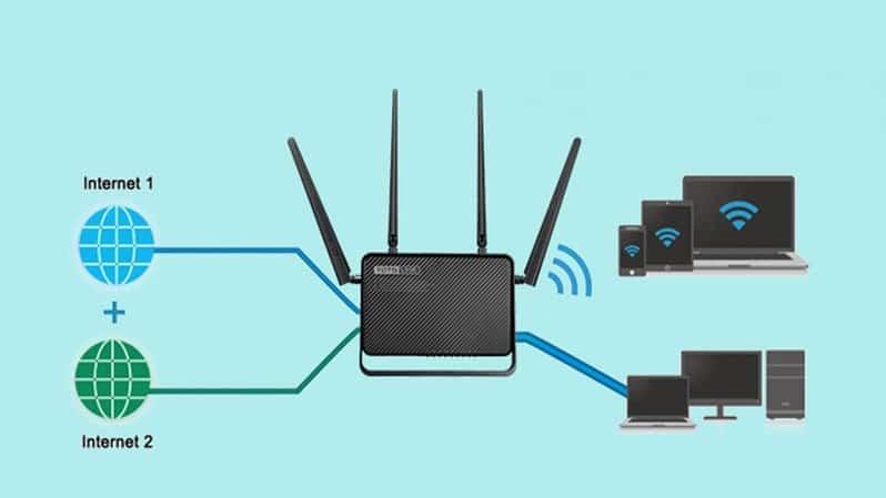 chức năng của router wifi là gì