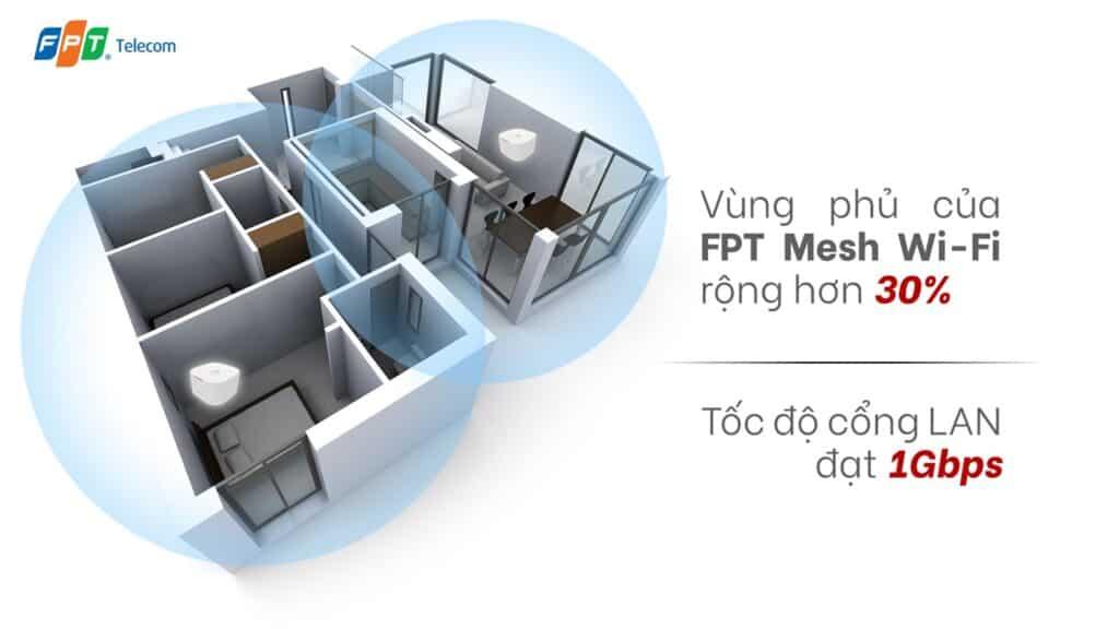 fpt wifi mesh